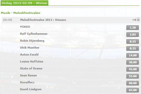 Final odds Melodifestivalen 2013
