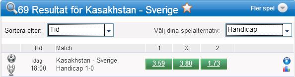 Sverige Kasakhstan vm kval