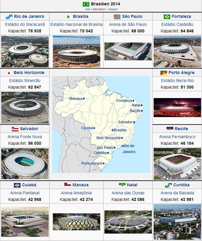 spelorter och fotbollsarenor fotbolls vm 2014 brasilien