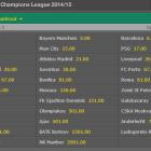 Tippa vinnare Champions League 2014/2015