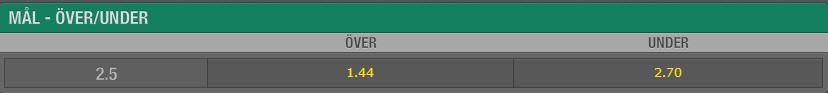 Chelsea NK Maribor underspel