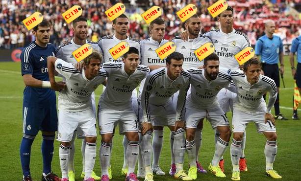 Live Stream: Valencia - Real Madrid på Unibet TV