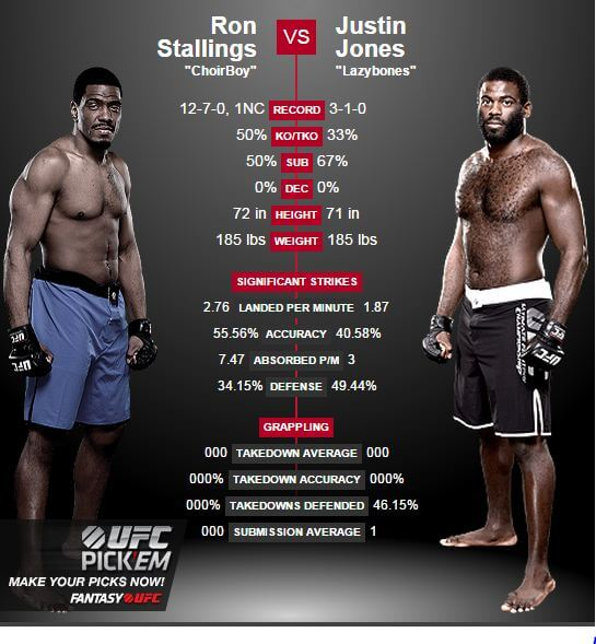Ron Stallings vs Justin Jones