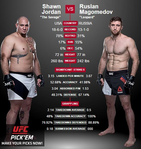 Jordan vs Magomedov