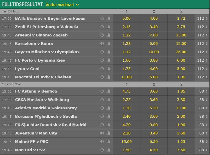 Champions League odds bet365