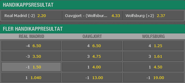 odds real madrid wolfsburg