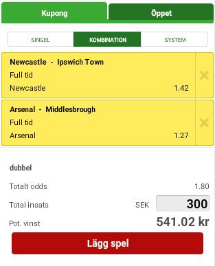 unibet odds