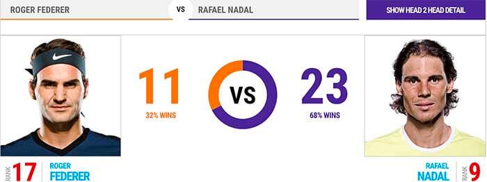 Australian Open Final 2017: Roger Federer - Rafael Nadal