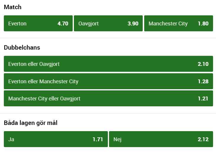 everton manchester city odds