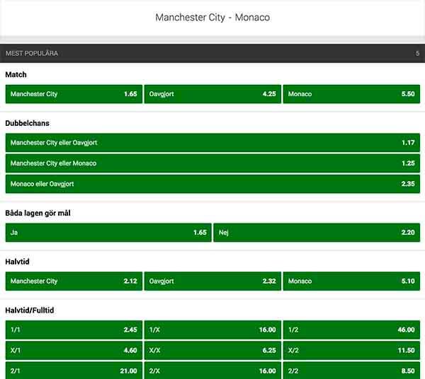 Speltips Manchester City – Monaco