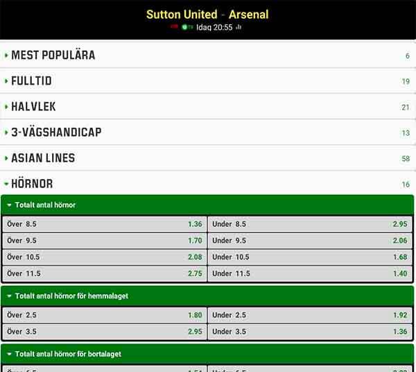 Speltips Sutton – Arsenal FA-cupen
