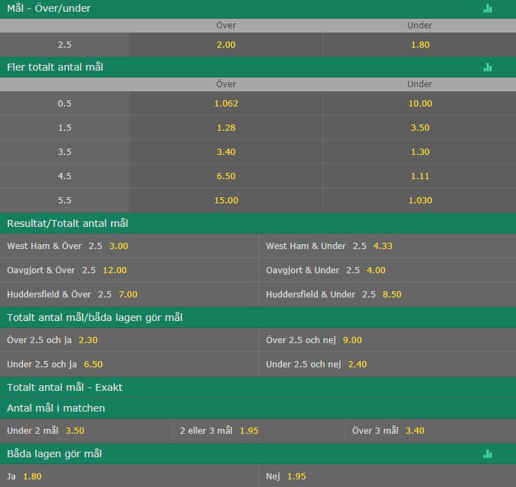 odds bet365