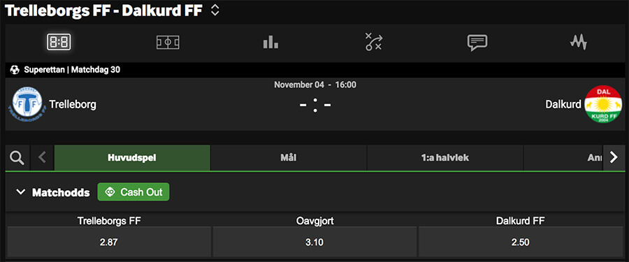SpeltipsTrelleborgs FF – Dalkurd FF
