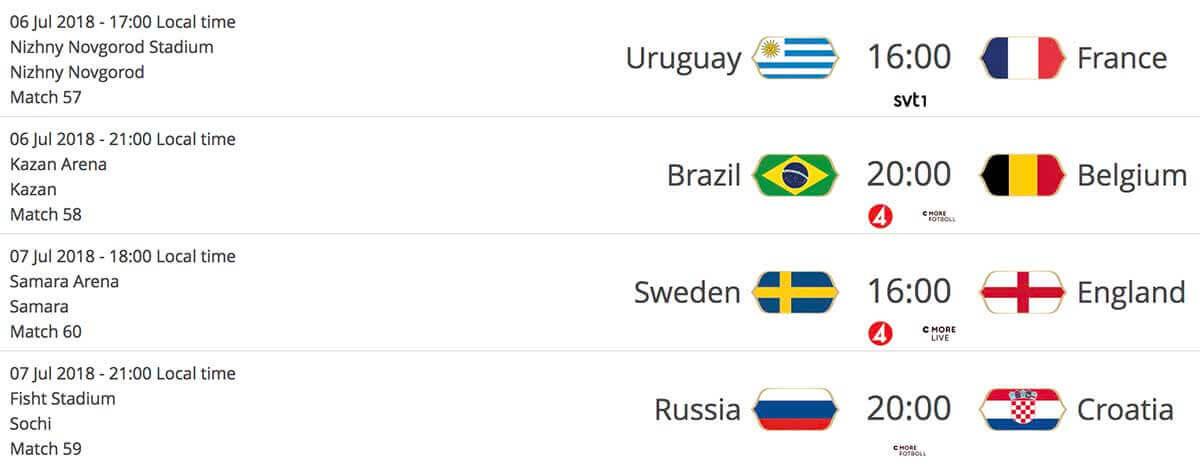 Uruguay - Frankrike VM Kvartsfinal