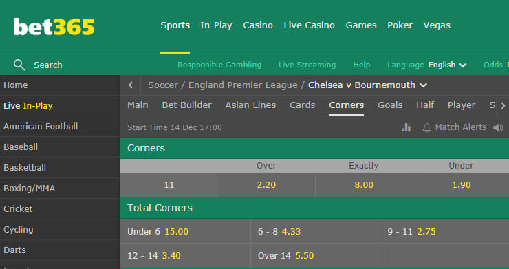 chelsea bournemouth odds
