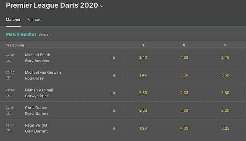 Premier League Dart odds 25 aug 2020
