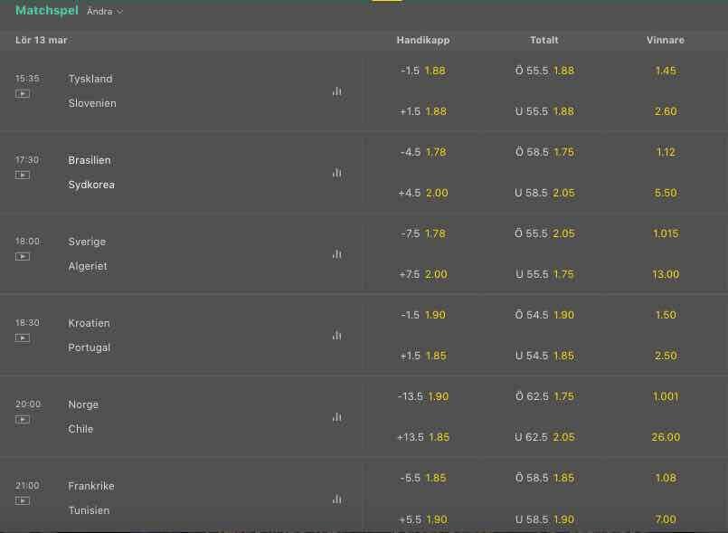 Sverige - Algeriet Live Stream & Tips OS-Kval Handboll